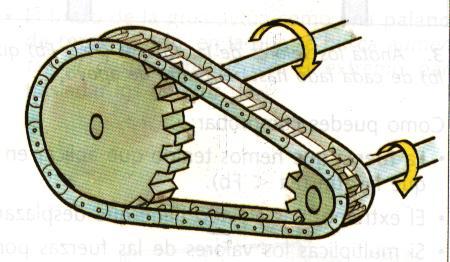 Engranajes con cadena